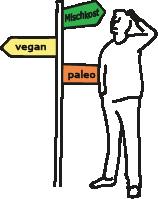 Orientierungspaket Ernährung